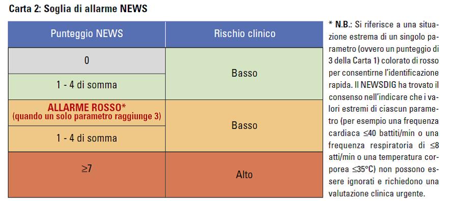 tradotte e adattate dal Servizio Sanitario Regione Toscana