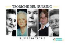 Le cinque Teoriche del Nursing più studiate e le loro teorie infermieristiche