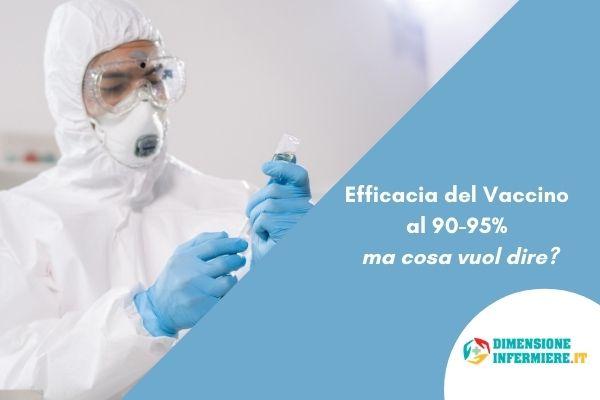 Efficacia del Vaccino al 90-95% ma cosa vuol dire?