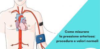 Quando e Come misurare la pressione arteriosa - Servier Medical Art - CC BY 3.0