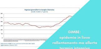 GIMBE epidemia in lieve rallentamento ma allerta terapia intensive